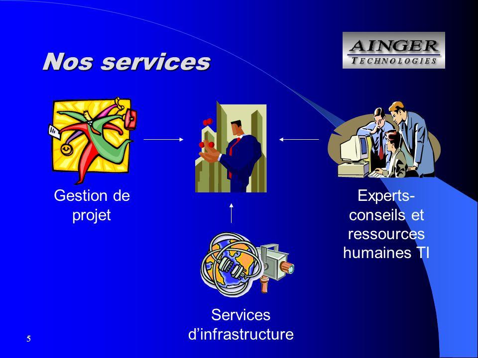 5 Nos services Gestion de projet Experts- conseils et ressources humaines TI Services dinfrastructure