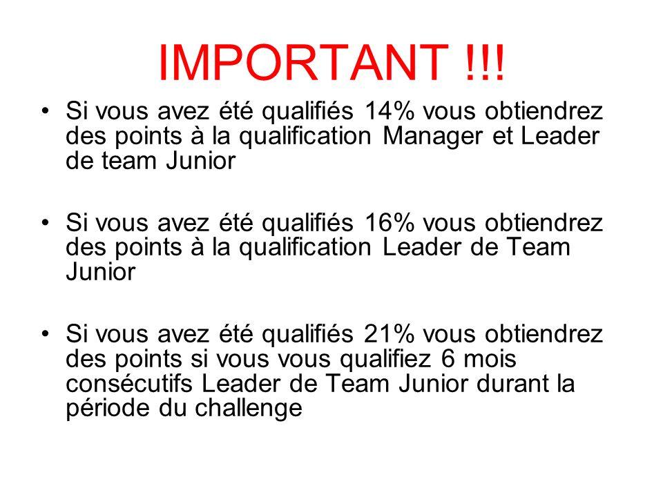 IMPORTANT !!! Si vous avez été qualifiés 14% vous obtiendrez des points à la qualification Manager et Leader de team Junior Si vous avez été qualifiés