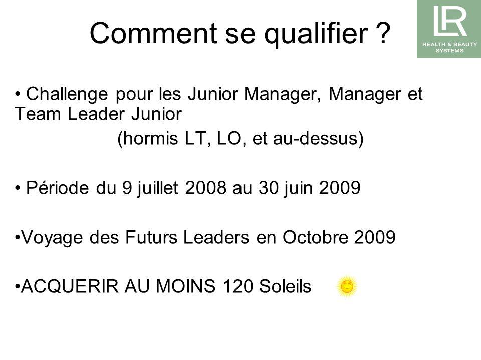 Leader dOrganisation Le Leader dOrganisation sera invité si au moins10 Partenaires de son groupe (de reste) sont qualifiés.