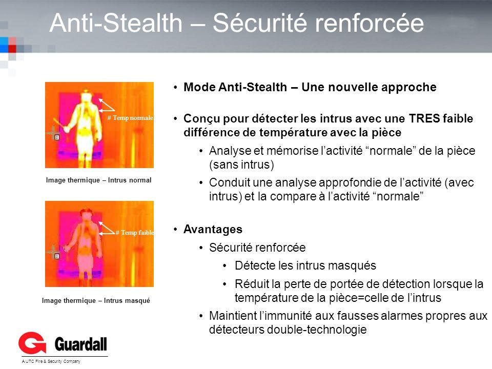 Anti-Stealth – Sécurité renforcée YOUR LOGO A UTC Fire & Security Company Mode Anti-Stealth – Une nouvelle approche Conçu pour détecter les intrus ave