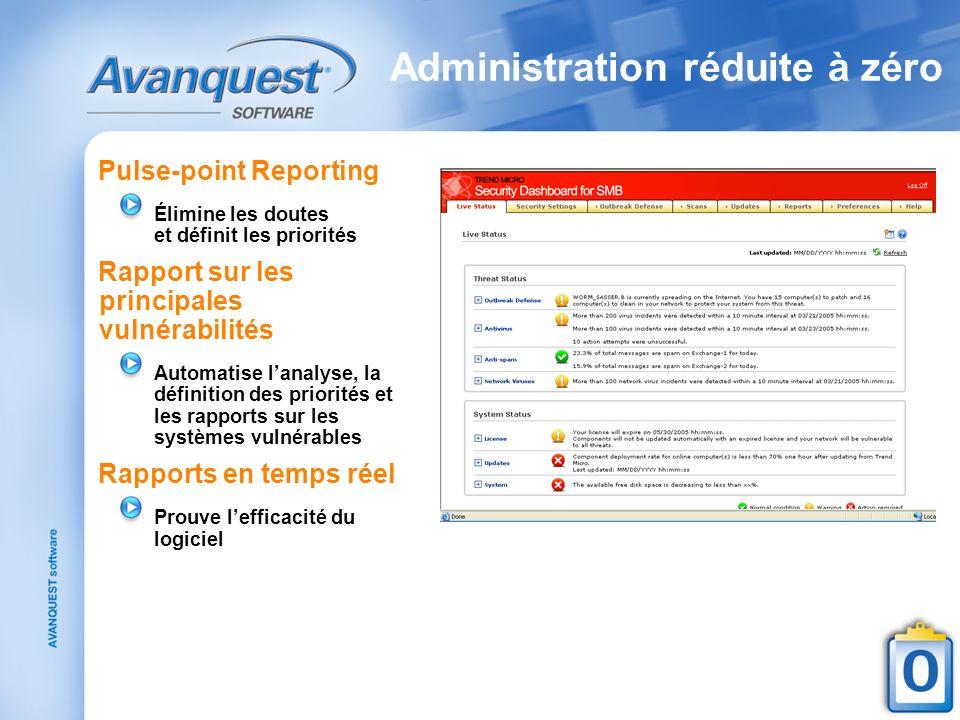 Administration réduite à zéro Pulse-point Reporting Élimine les doutes et définit les priorités Rapport sur les principales vulnérabilités Automatise lanalyse, la définition des priorités et les rapports sur les systèmes vulnérables Rapports en temps réel Prouve lefficacité du logiciel