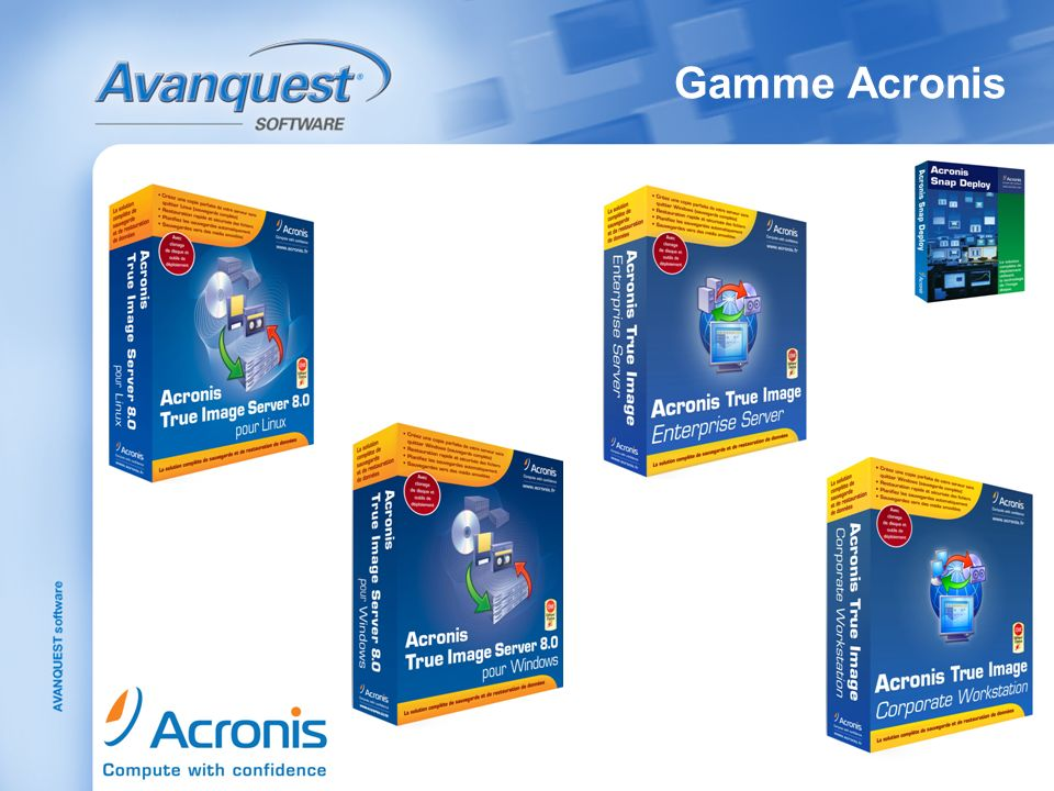 Gamme Acronis