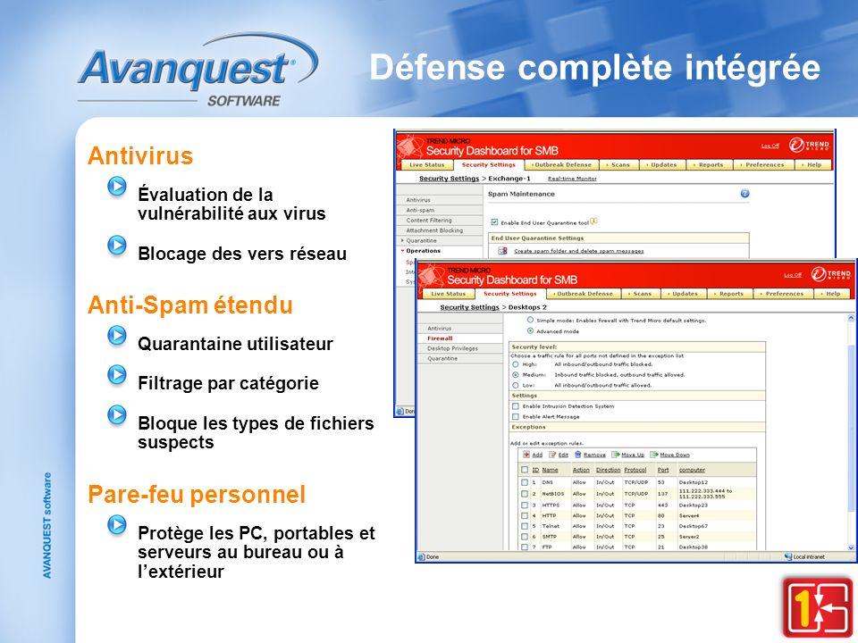 Défense complète intégrée Antivirus Évaluation de la vulnérabilité aux virus Blocage des vers réseau Anti-Spam étendu Quarantaine utilisateur Filtrage