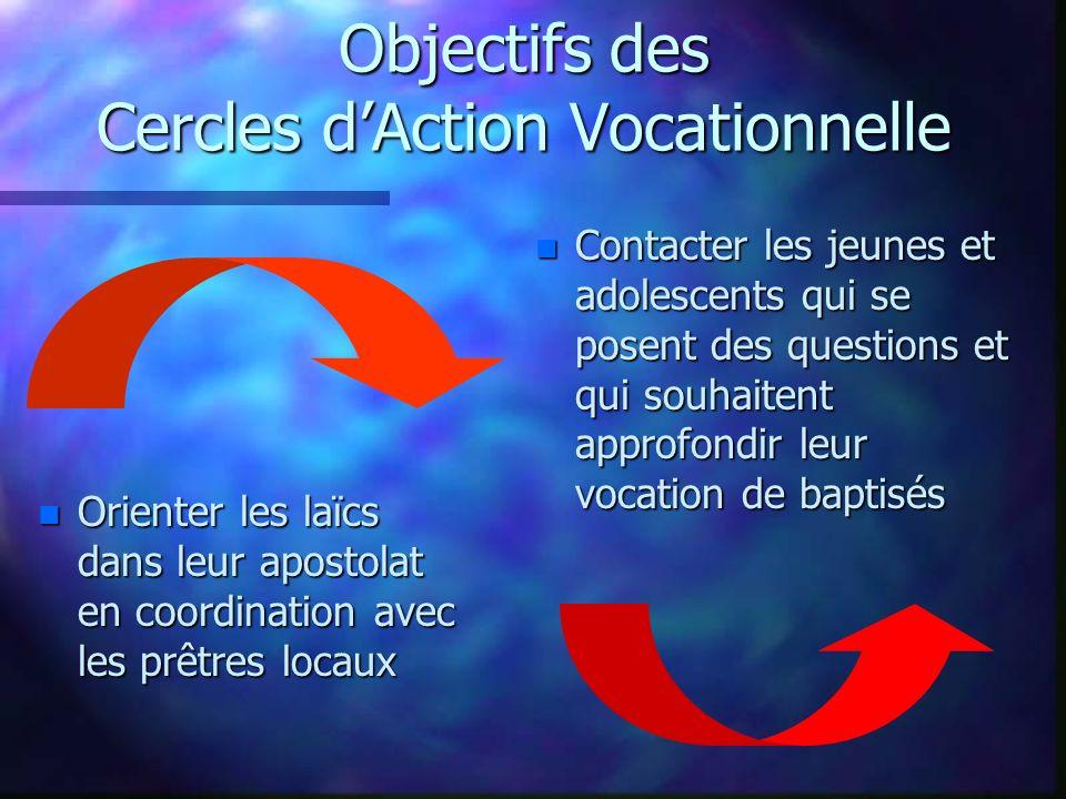 Objectifs des Cercles dAction Vocationnelle n Orienter les laïcs dans leur apostolat en coordination avec les prêtres locaux n Contacter les jeunes et adolescents qui se posent des questions et qui souhaitent approfondir leur vocation de baptisés