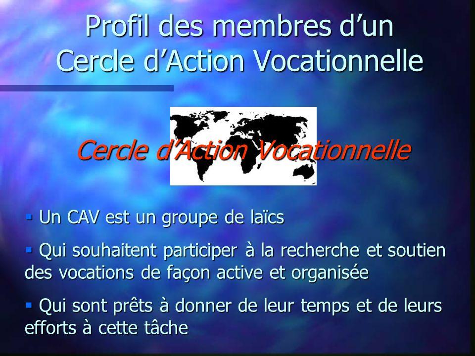 Cercle dAction Vocationnelle Profil des membres dun Cercle dAction Vocationnelle Un CAV est un groupe de laïcs Un CAV est un groupe de laïcs Qui souha
