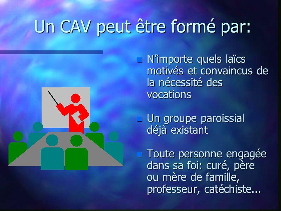Un CAV peut être formé par: n Nimporte quels laïcs motivés et convaincus de la nécessité des vocations n Un groupe paroissial déjà existant n Toute pe