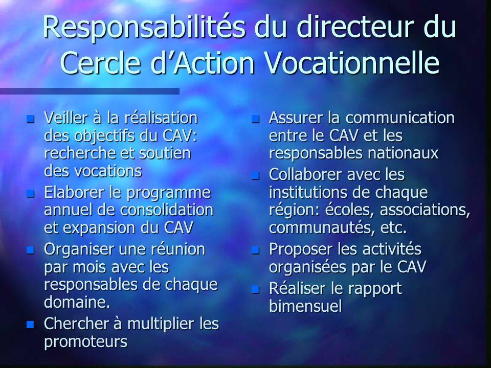 Responsabilités du directeur du Cercle dAction Vocationnelle n Veiller à la réalisation des objectifs du CAV: recherche et soutien des vocations n Elaborer le programme annuel de consolidation et expansion du CAV n Organiser une réunion par mois avec les responsables de chaque domaine.