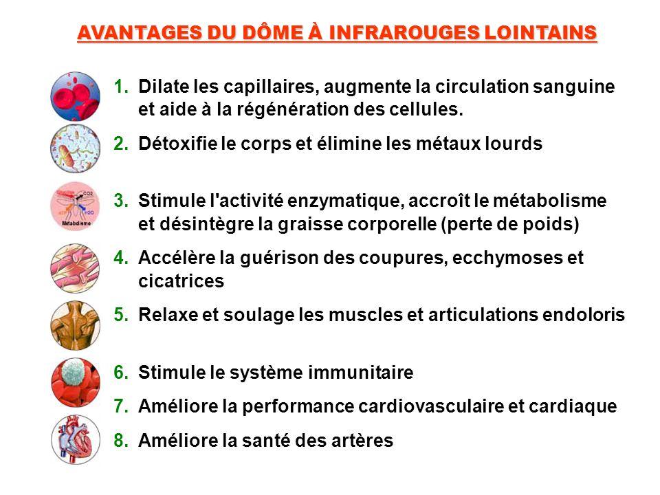 Dilate les capillaires, augmente la circulation sanguine et aide à la régénération des cellules. Détoxifie le corps et élimine les métaux lourds Stimu