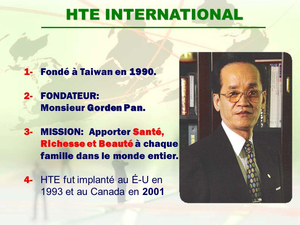 1990 Gorden Pan Santé RichesseBeauté Fondé à Taiwan en 1990. FONDATEUR: Monsieur Gorden Pan. MISSION: Apporter Santé, Richesse et Beauté à chaque fami