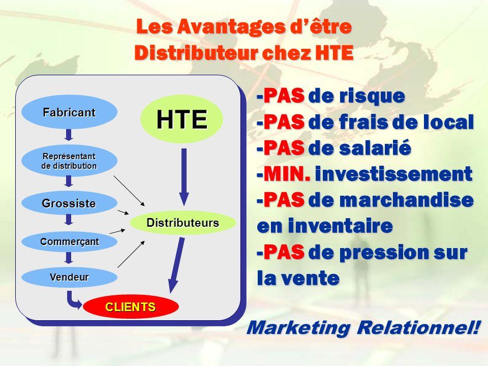 Les Avantages dêtre Distributeur chez HTE -PAS de risque -PAS de frais de local -PAS de salarié -MIN. investissement -PAS de marchandise en inventaire