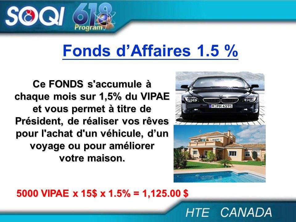 Fonds dAffaires 1.5 % 5000 VIPAE x 15$ x 1.5% = 1,125.00 $ Ce FONDS s'accumule à chaque mois sur 1,5% du VIPAE et vous permet à titre de Président, de