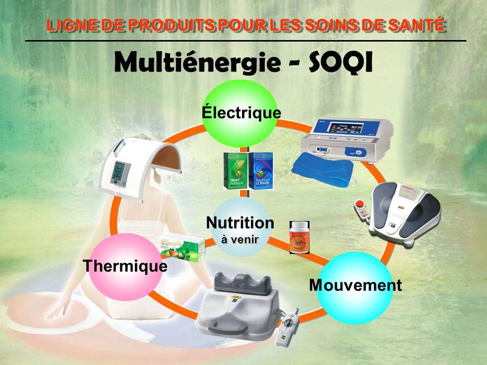 Multiénergie - SOQI LIGNE DE PRODUITS POUR LES SOINS DE SANTÉ Mouvement Électrique à venir Nutrition à venir Thermique