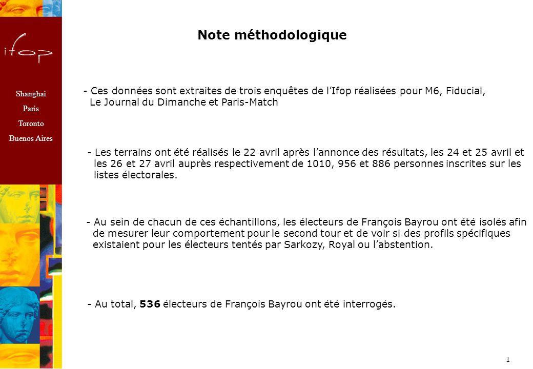 Shanghai Paris Toronto Buenos Aires Analyse sur le comportement des électeurs de François Bayrou pour le second tour de lélection présidentielle
