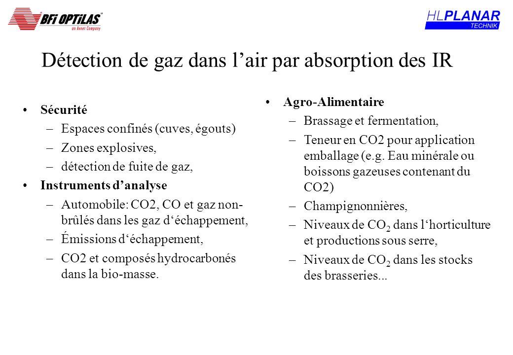 Détection de gaz dans lair par absorption des IR Sécurité –Espaces confinés (cuves, égouts) –Zones explosives, –détection de fuite de gaz, Instruments