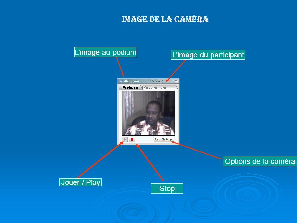 Image de la Caméra Stop Jouer / Play Options de la caméra Limage au podium Limage du participant
