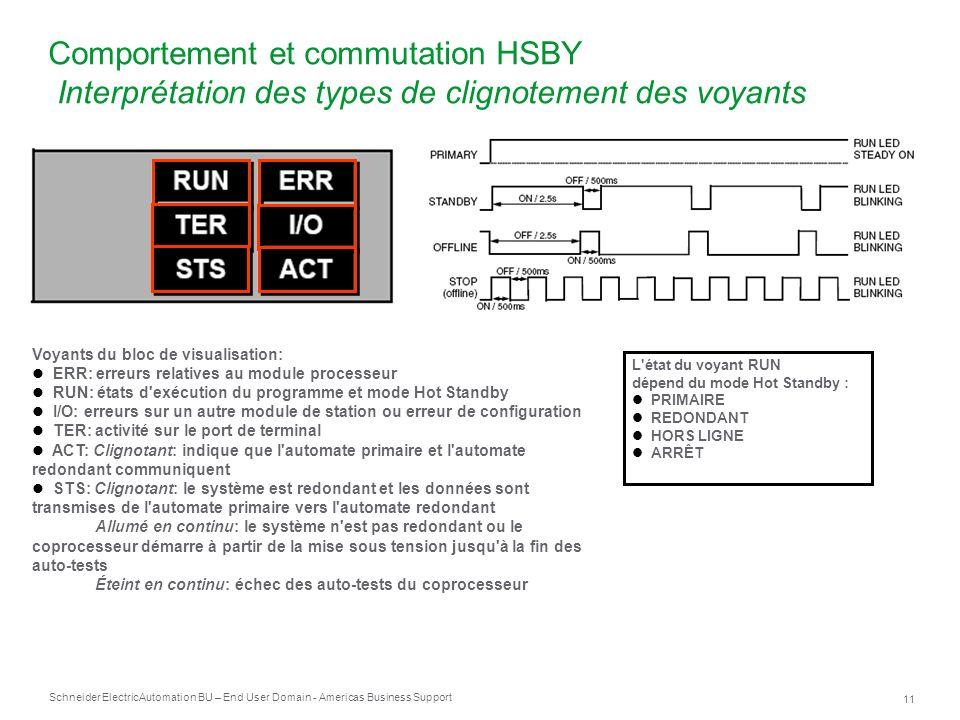Schneider Electric 11 Automation BU – End User Domain - Americas Business Support Comportement et commutation HSBY Interprétation des types de clignot