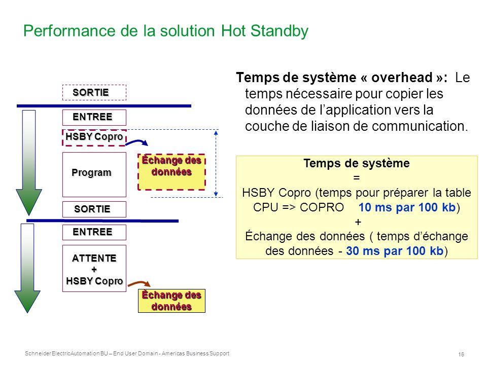 Schneider Electric 16 Automation BU – End User Domain - Americas Business Support Performance de la solution Hot Standby Temps de système « overhead »