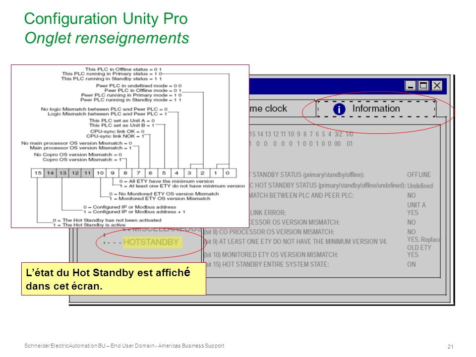 Schneider Electric 21 Automation BU – End User Domain - Americas Business Support Configuration Unity Pro Onglet renseignements Létat du Hot Standby e