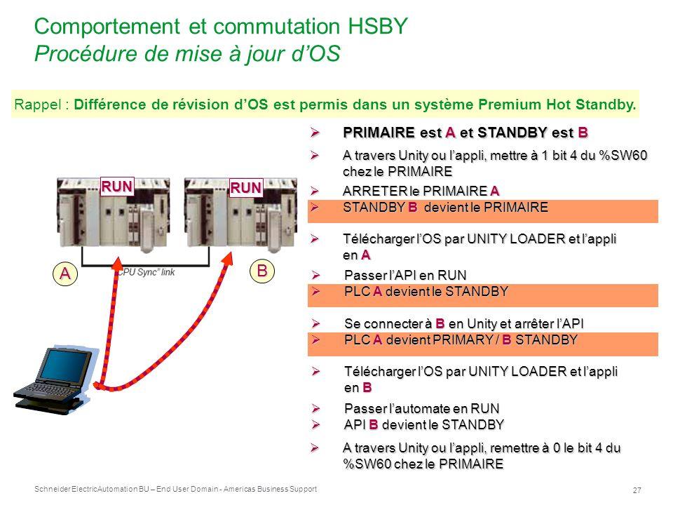 Schneider Electric 27 Automation BU – End User Domain - Americas Business Support Comportement et commutation HSBY Procédure de mise à jour dOS PRIMAI