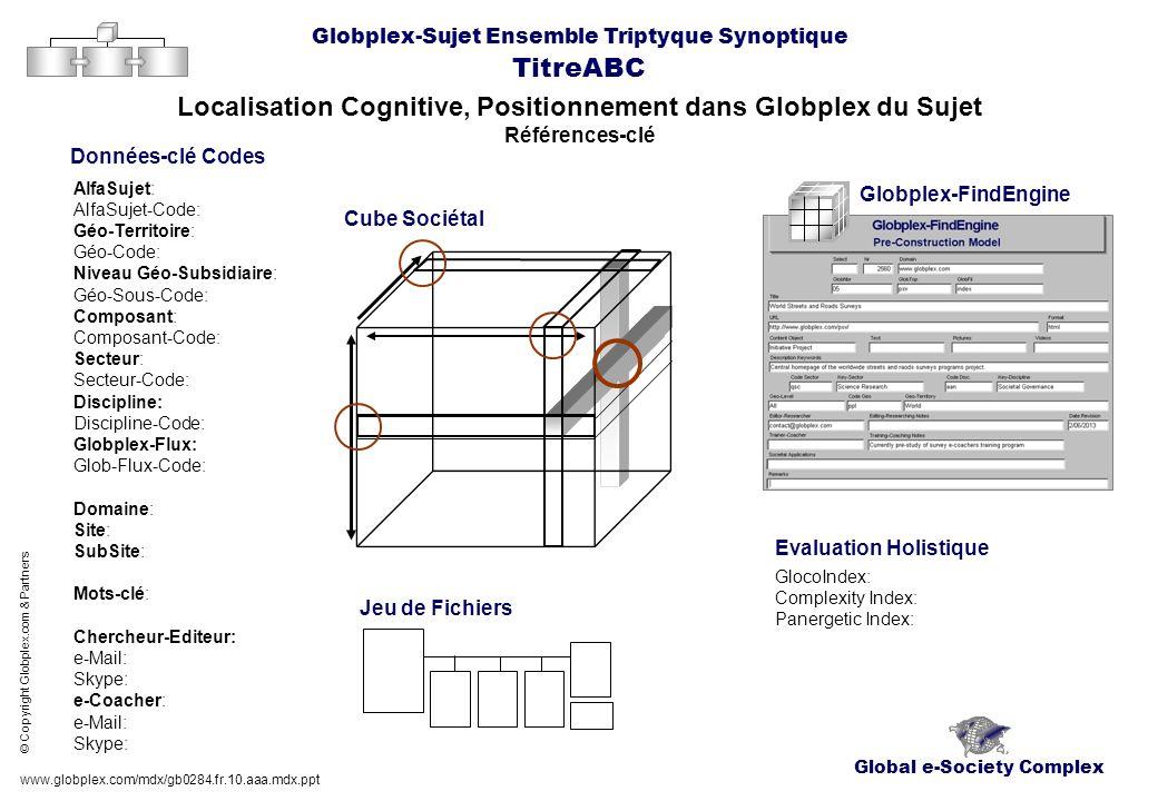 Global e-Society Complex Globplex-Sujet Ensemble Triptyque Synoptique TitreABC Localisation Cognitive, Positionnement dans Globplex du Sujet Référence