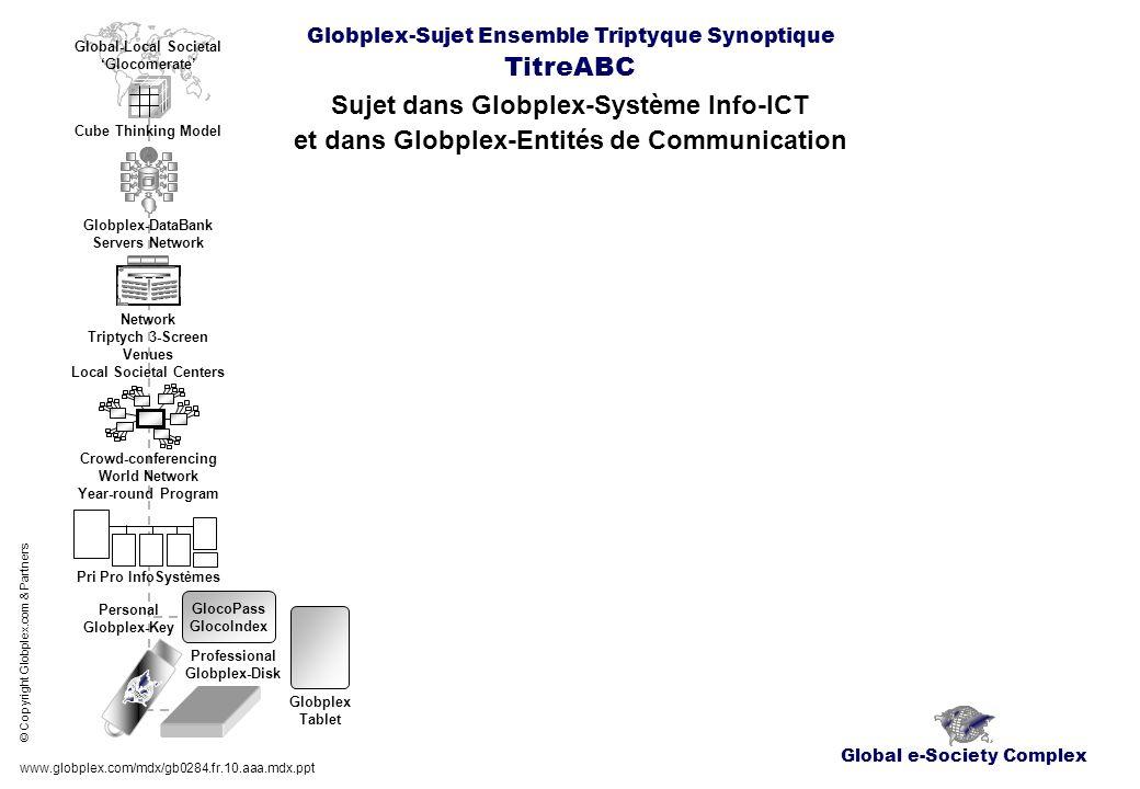 Global e-Society Complex Globplex-Sujet Ensemble Triptyque Synoptique TitreABC Tâches et Plans de Recherche et dEdition Applications Disciplines Scolaires www.globplex.com/mdx/gb0284.fr.10.aaa.mdx.ppt © Copyright Globplex.com & Partners