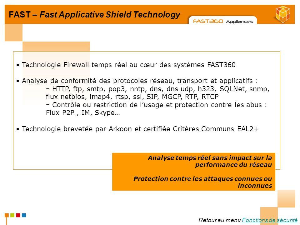 Arkoon Network Security © 2008 Retour au menu Fonctions de sécuritéFonctions de sécurité Technologie Firewall temps réel au cœur des systèmes FAST360