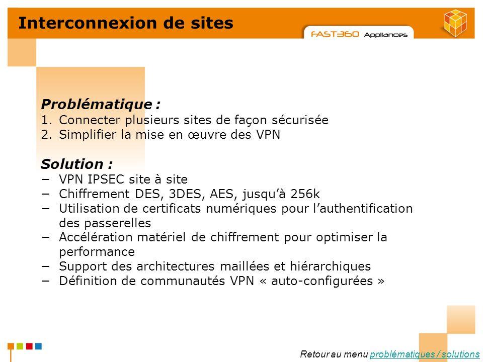 Arkoon Network Security © 2008 Interconnexion de sites Problématique : 1.Connecter plusieurs sites de façon sécurisée 2.Simplifier la mise en œuvre de