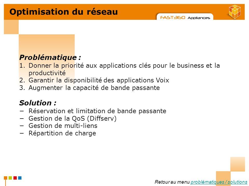 Arkoon Network Security © 2008 Optimisation du réseau Problématique : 1.Donner la priorité aux applications clés pour le business et la productivité 2