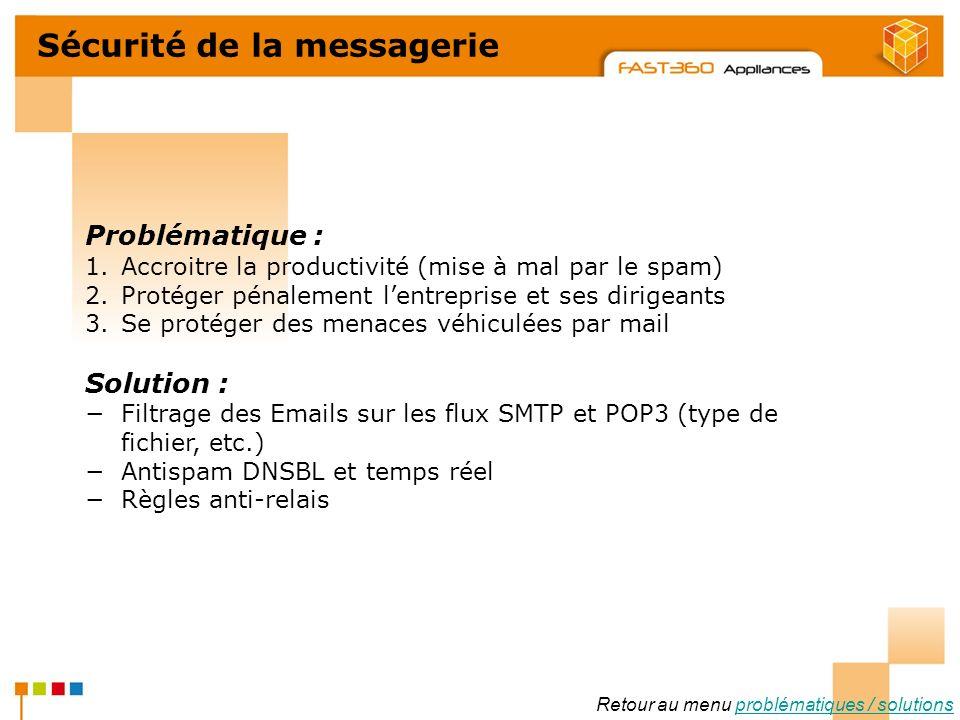 Arkoon Network Security © 2008 Sécurité de la messagerie Problématique : 1.Accroitre la productivité (mise à mal par le spam) 2.Protéger pénalement le