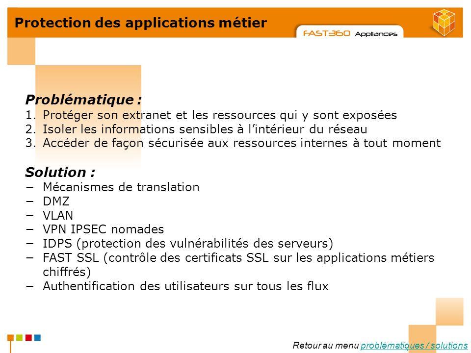Arkoon Network Security © 2008 Protection des applications métier Problématique : 1.Protéger son extranet et les ressources qui y sont exposées 2.Isol