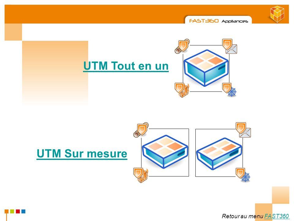 Arkoon Network Security © 2008 Retour au menu FAST360FAST360 UTM Tout en un UTM Sur mesure