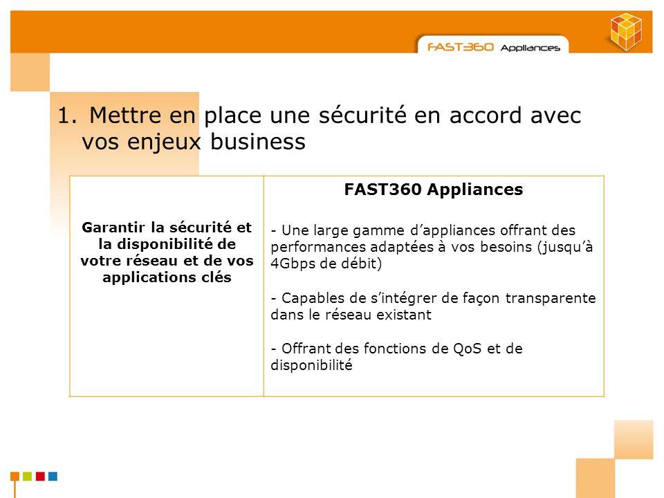 Arkoon Network Security © 2008 1. Mettre en place une sécurité en accord avec vos enjeux business Garantir la sécurité et la disponibilité de votre ré