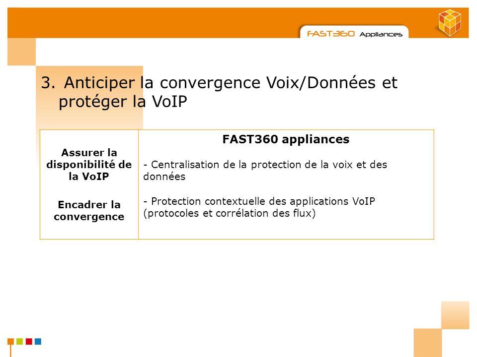 Arkoon Network Security © 2008 3. Anticiper la convergence Voix/Données et protéger la VoIP Assurer la disponibilité de la VoIP Encadrer la convergenc