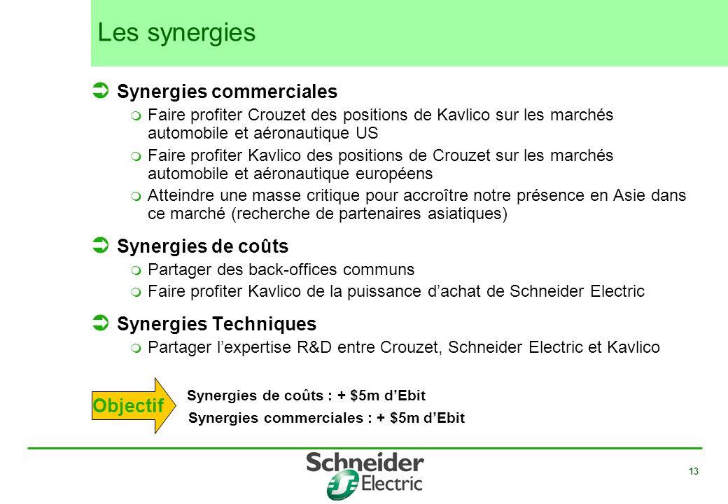 13 Synergies commerciales Faire profiter Crouzet des positions de Kavlico sur les marchés automobile et aéronautique US Faire profiter Kavlico des pos