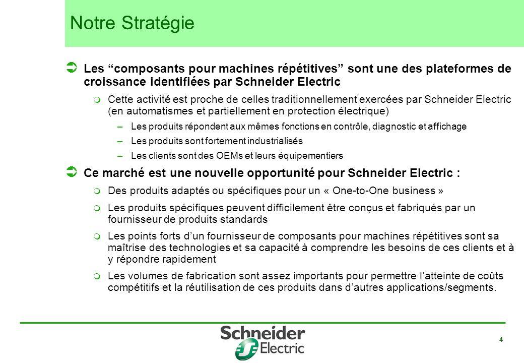 4 Les composants pour machines répétitives sont une des plateformes de croissance identifiées par Schneider Electric Cette activité est proche de cell