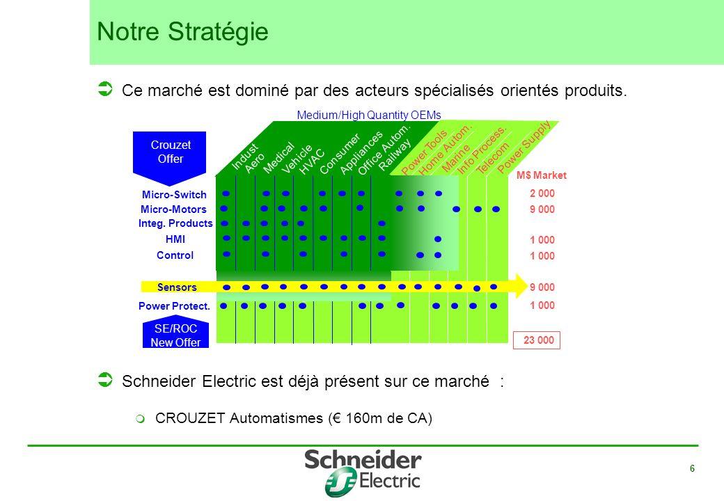 6 Ce marché est dominé par des acteurs spécialisés orientés produits. Schneider Electric est déjà présent sur ce marché : CROUZET Automatismes ( 160m