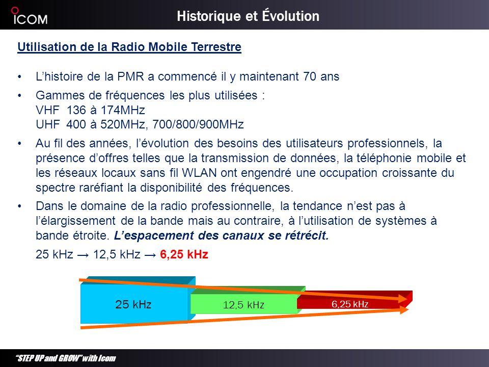 STEP UP and GROW with Icom Utilisation de la Radio Mobile Terrestre Lhistoire de la PMR a commencé il y maintenant 70 ans Gammes de fréquences les plu