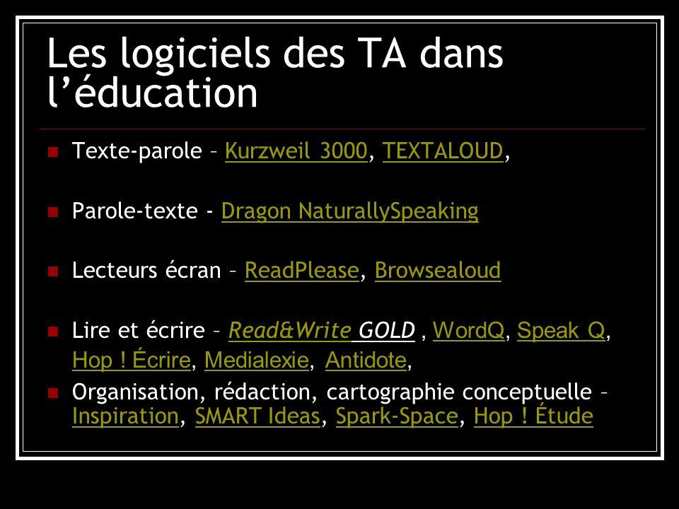 Les logiciels des TA dans léducation Texte-parole – Kurzweil 3000, TEXTALOUD,Kurzweil 3000TEXTALOUD Parole-texte - Dragon NaturallySpeakingDragon NaturallySpeaking Lecteurs écran – ReadPlease, BrowsealoudReadPleaseBrowsealoud Lire et écrire – Read&Write GOLD, WordQ, Speak Q, Hop .