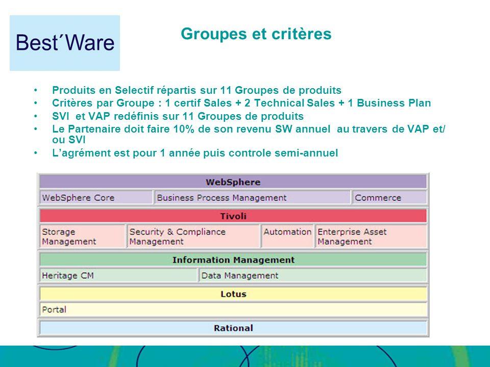 Groupes et critères Produits en Selectif répartis sur 11 Groupes de produits Critères par Groupe : 1 certif Sales + 2 Technical Sales + 1 Business Pla