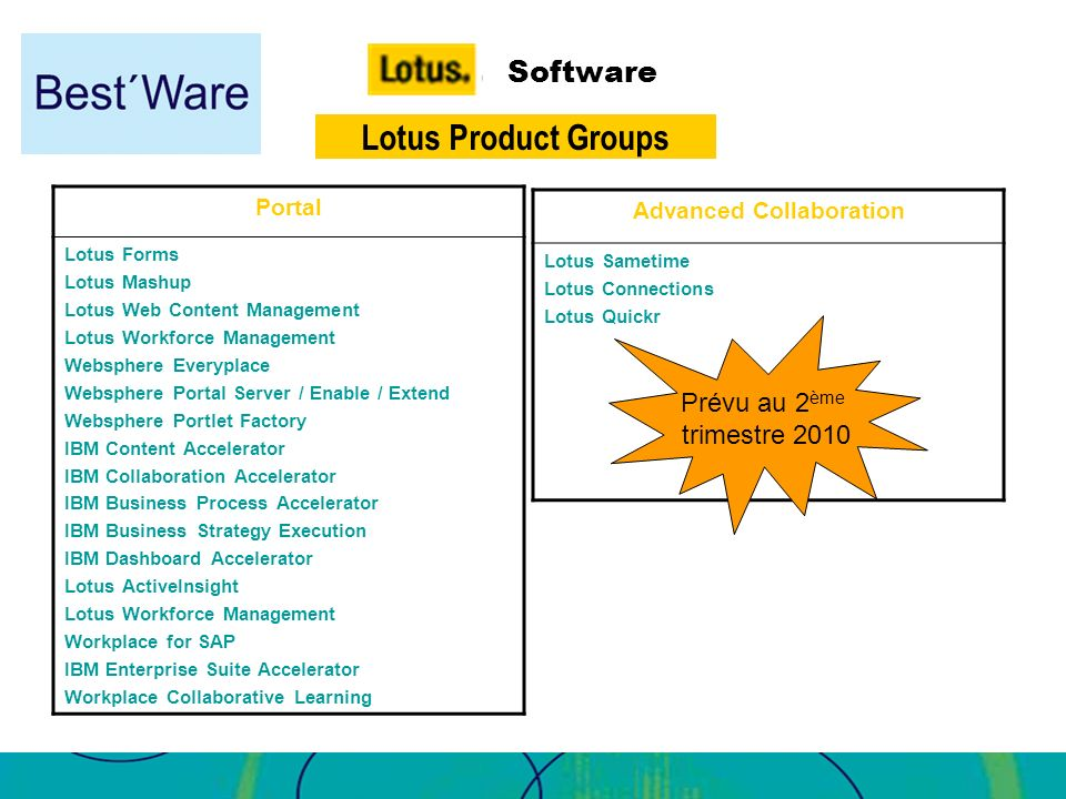 Lotus Product Groups Portal Lotus Forms Lotus Mashup Lotus Web Content Management Lotus Workforce Management Websphere Everyplace Websphere Portal Ser