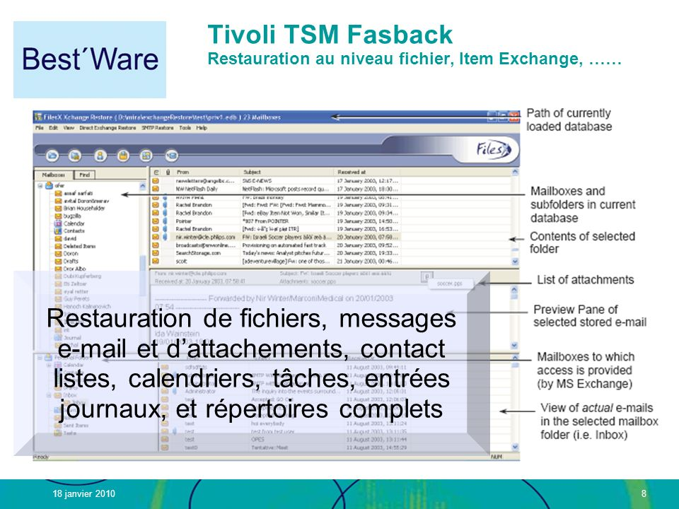 18 janvier 2010 8 Tivoli TSM Fasback Restauration au niveau fichier, Item Exchange, …… Restauration de fichiers, messages e-mail et dattachements, con
