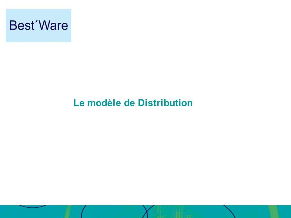 Le modèle de Distribution