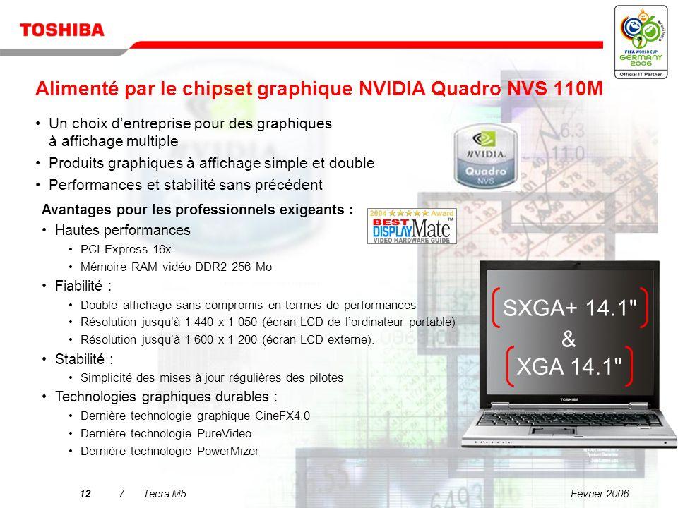 Février 200611/Tecra M5 Technologie mobile Intel ® Centrino ® Duo Avantages pour B2B « Je peux en faire plus en même temps ! » Meilleure productivité