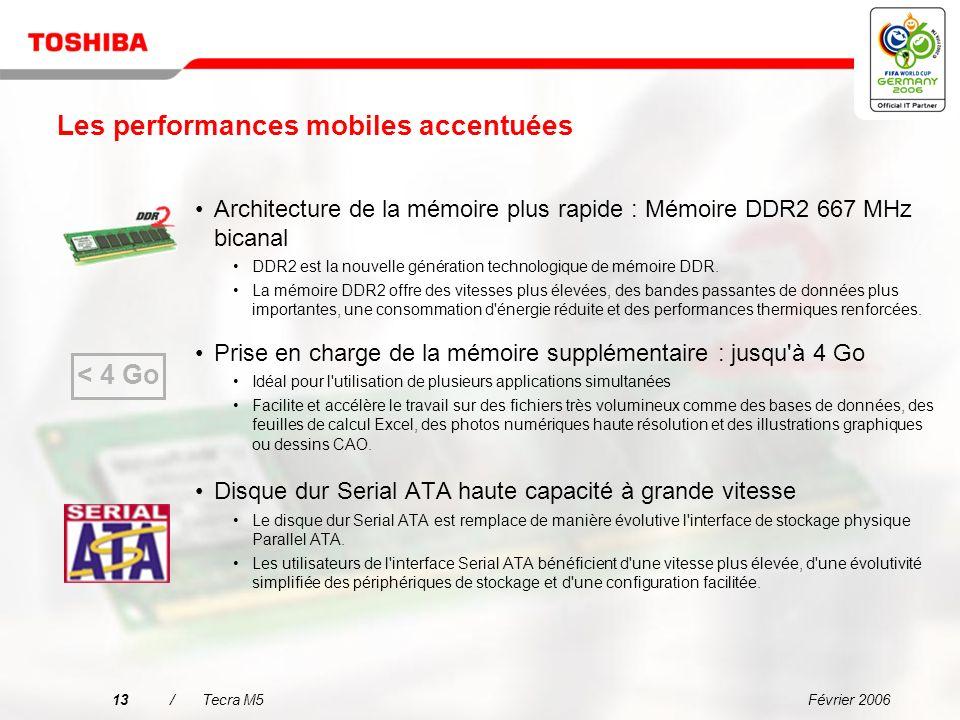 Février 200612/Tecra M5 Alimenté par le chipset graphique NVIDIA Quadro NVS 110M Un choix dentreprise pour des graphiques à affichage multiple Produit