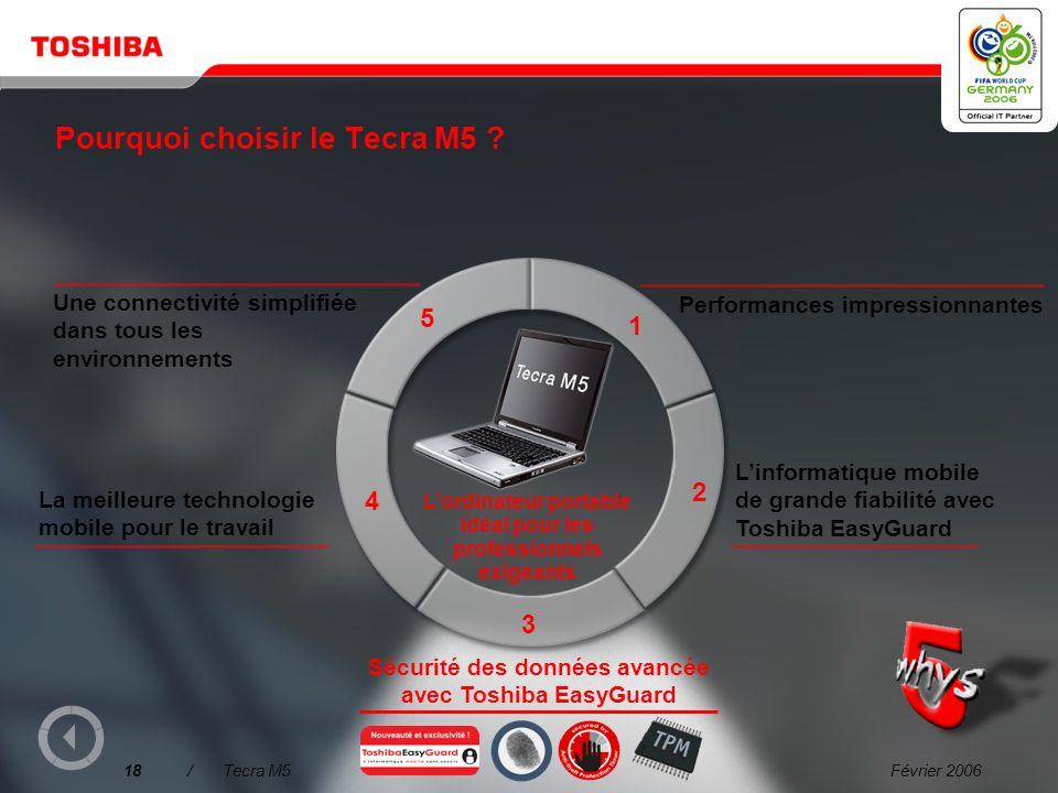 Février 200617/Tecra M5 Clavier anti-éclaboussures Evite tout dommage au système causé par des renversements accidentels sur le clavier Quels en sont