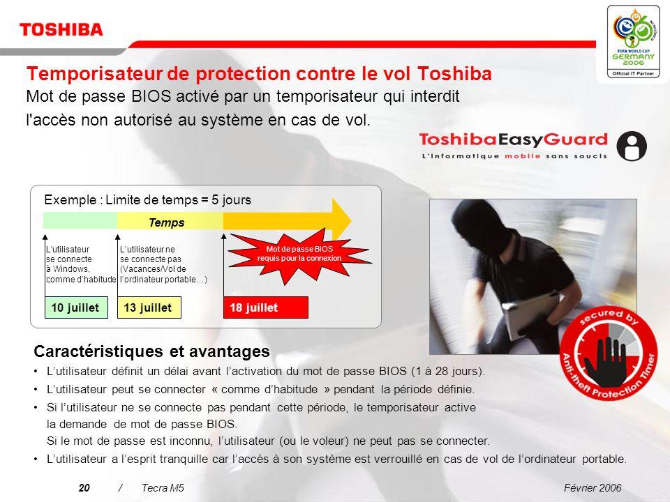 Février 200619/Tecra M5 Identification unique par lecteur d'empreintes digitales Authentification de lutilisateur Accès sécurisé (par empreintes digit