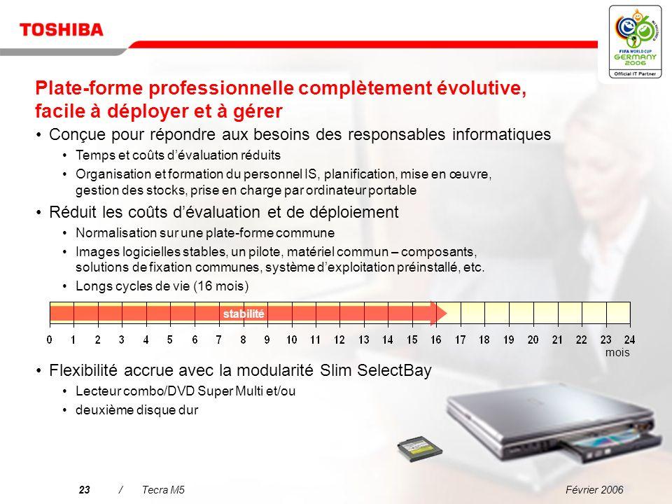 Février 200622/Tecra M5 Pourquoi choisir le Tecra M5 ? Une connectivité simplifiée dans tous les environnements Linformatique mobile de grande fiabili