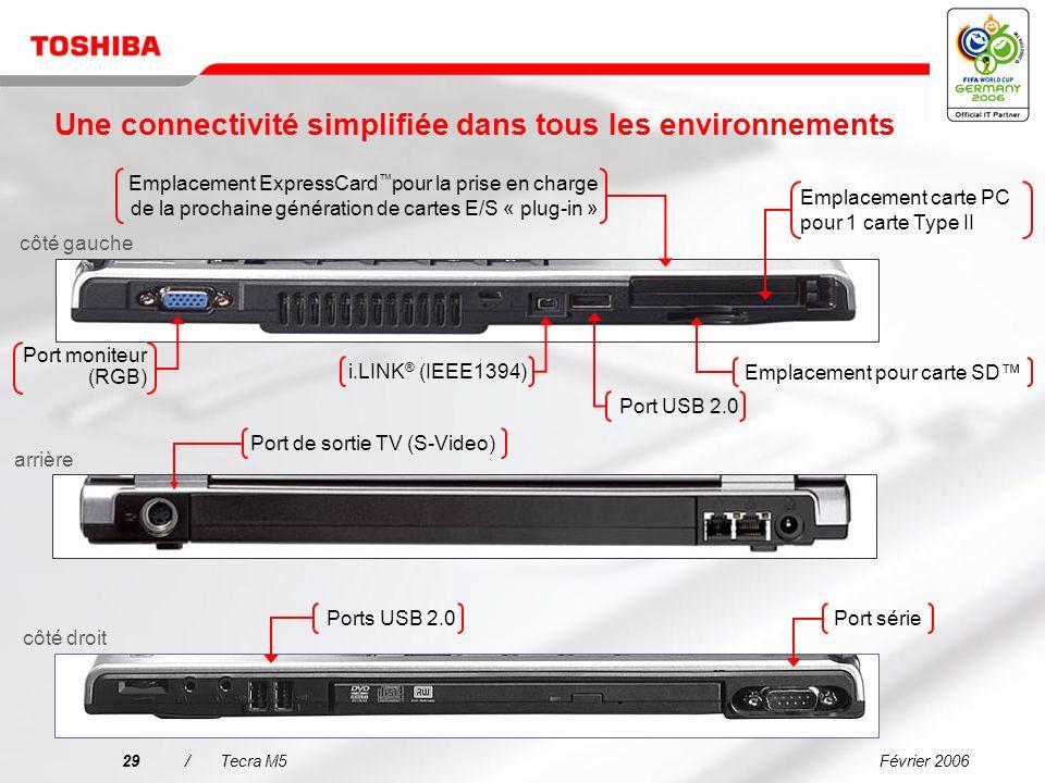 Février 200628/Tecra M5 Une connectivité simplifiée dans tous les environnements Microphone intégré pour les appels VoIP Permet à toute entreprise de