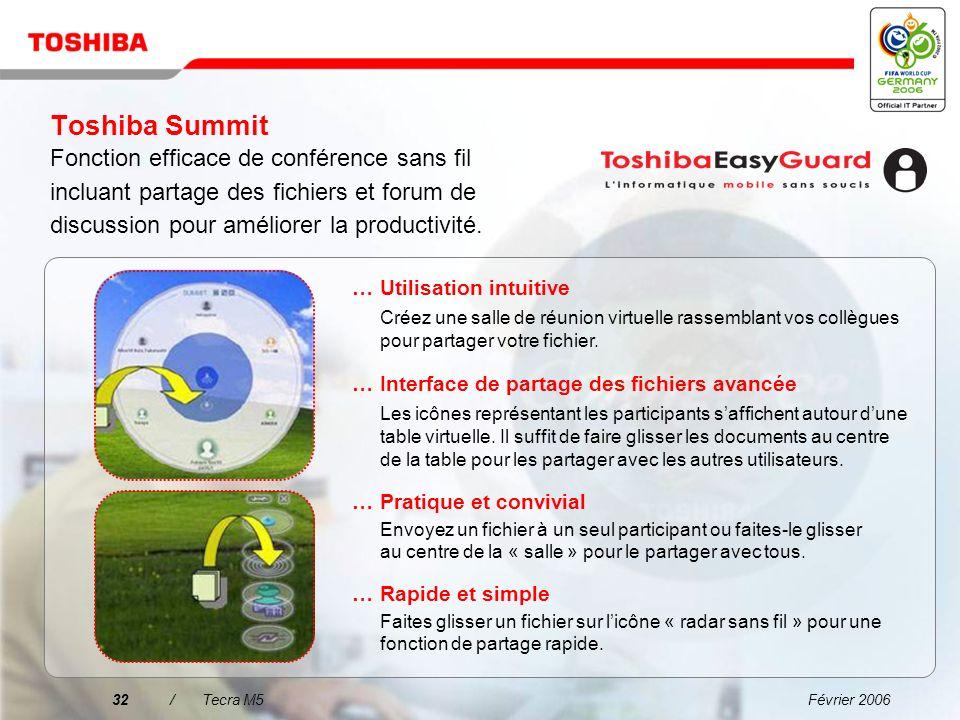 Février 200631/Tecra M5 Toshiba ConfigFree – Nouvelle fonctionnalité : Basculement automatique entre LAN / WLAN / WWAN …Convivial Une seule fenêtre de