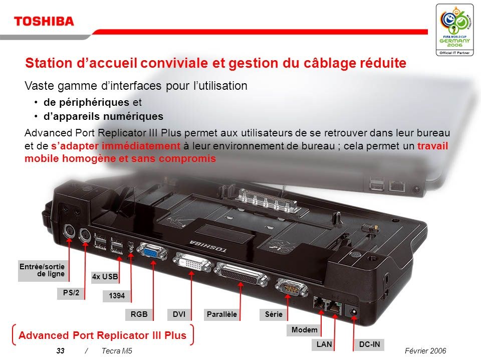 Février 200632/Tecra M5 Toshiba Summit Fonction efficace de conférence sans fil incluant partage des fichiers et forum de discussion pour améliorer la